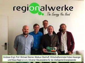 ©regionalwerke.com